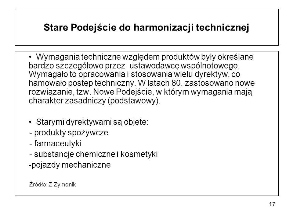 17 Stare Podejście do harmonizacji technicznej Wymagania techniczne względem produktów były określane bardzo szczegółowo przez ustawodawcę wspólnotowe