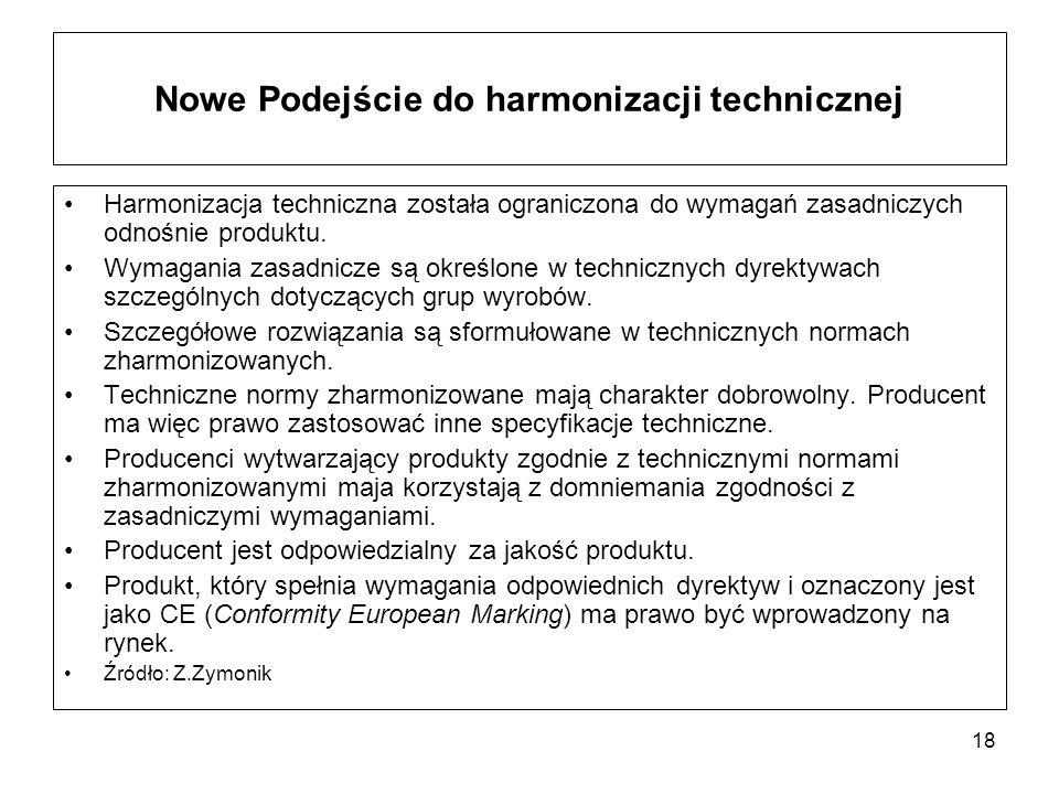 18 Nowe Podejście do harmonizacji technicznej Harmonizacja techniczna została ograniczona do wymagań zasadniczych odnośnie produktu. Wymagania zasadni