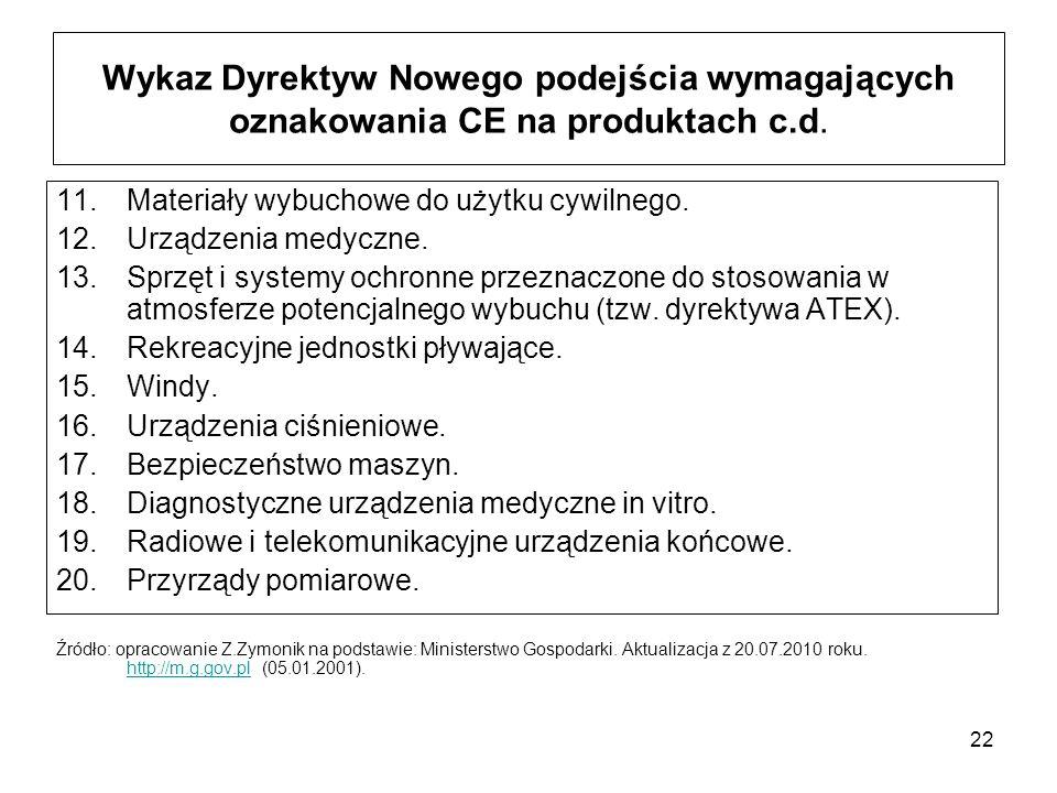 22 Wykaz Dyrektyw Nowego podejścia wymagających oznakowania CE na produktach c.d. 11.Materiały wybuchowe do użytku cywilnego. 12.Urządzenia medyczne.