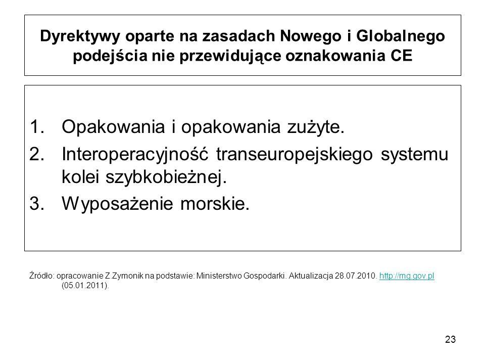 23 Dyrektywy oparte na zasadach Nowego i Globalnego podejścia nie przewidujące oznakowania CE 1.Opakowania i opakowania zużyte. 2.Interoperacyjność tr