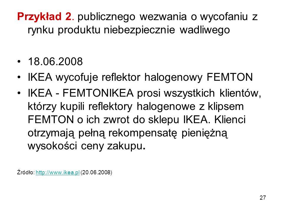 27 Przykład 2. publicznego wezwania o wycofaniu z rynku produktu niebezpiecznie wadliwego 18.06.2008 IKEA wycofuje reflektor halogenowy FEMTON IKEA -