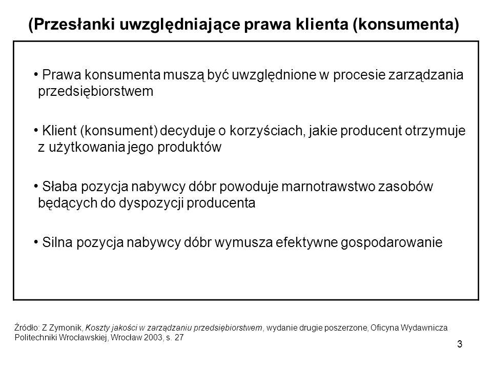 3 Prawa konsumenta muszą być uwzględnione w procesie zarządzania przedsiębiorstwem Klient (konsument) decyduje o korzyściach, jakie producent otrzymuj
