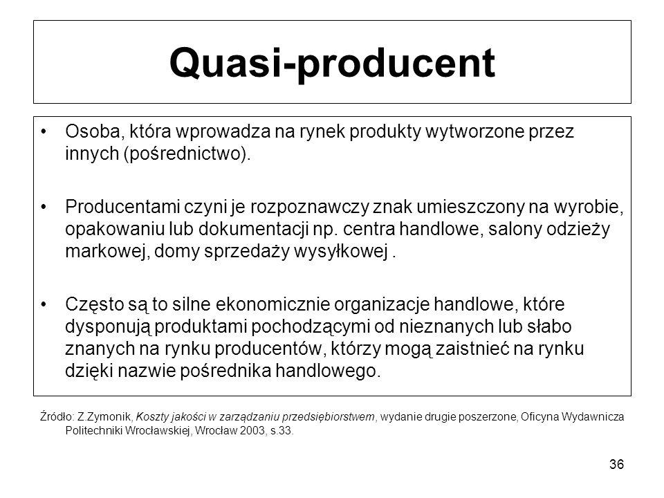 36 Quasi-producent Osoba, która wprowadza na rynek produkty wytworzone przez innych (pośrednictwo). Producentami czyni je rozpoznawczy znak umieszczon