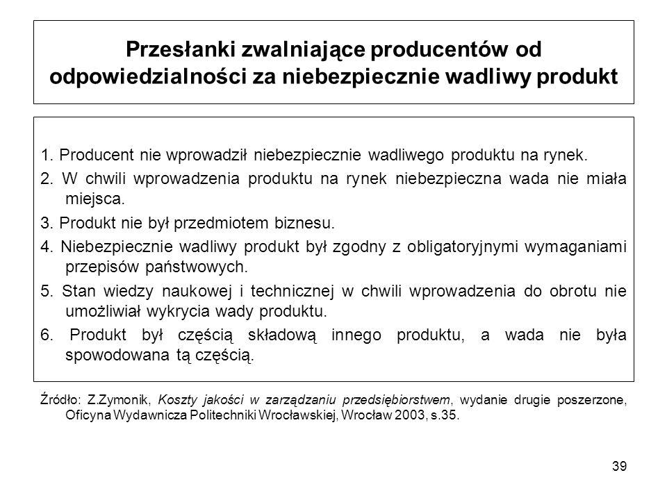 39 Przesłanki zwalniające producentów od odpowiedzialności za niebezpiecznie wadliwy produkt 1. Producent nie wprowadził niebezpiecznie wadliwego prod