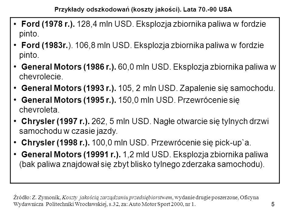 5 Ford (1978 r.). 128,4 mln USD. Eksplozja zbiornika paliwa w fordzie pinto. Ford (1983r.). 106,8 mln USD. Eksplozja zbiornika paliwa w fordzie pinto.