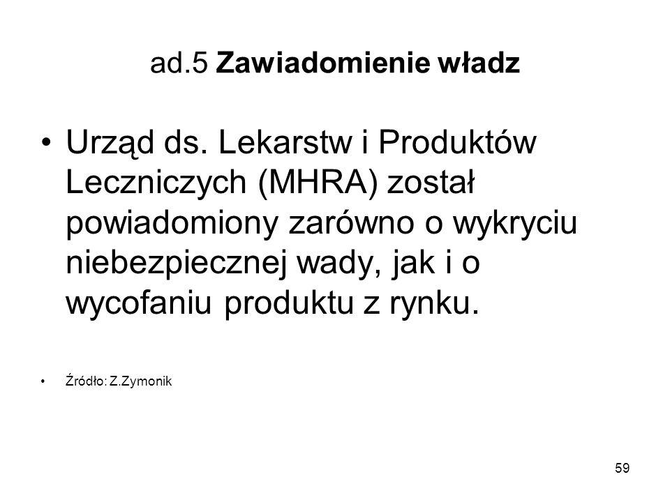 59 ad.5 Zawiadomienie władz Urząd ds. Lekarstw i Produktów Leczniczych (MHRA) został powiadomiony zarówno o wykryciu niebezpiecznej wady, jak i o wyco
