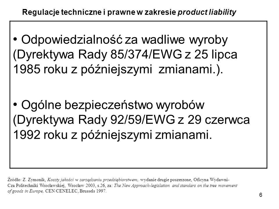 6 Odpowiedzialność za wadliwe wyroby (Dyrektywa Rady 85/374/EWG z 25 lipca 1985 roku z późniejszymi zmianami.). Ogólne bezpieczeństwo wyrobów (Dyrekty