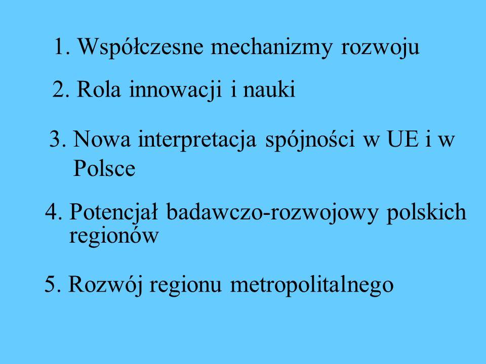 1. Współczesne mechanizmy rozwoju 2. Rola innowacji i nauki 3. Nowa interpretacja spójności w UE i w Polsce 5. Rozwój regionu metropolitalnego 4. Pote