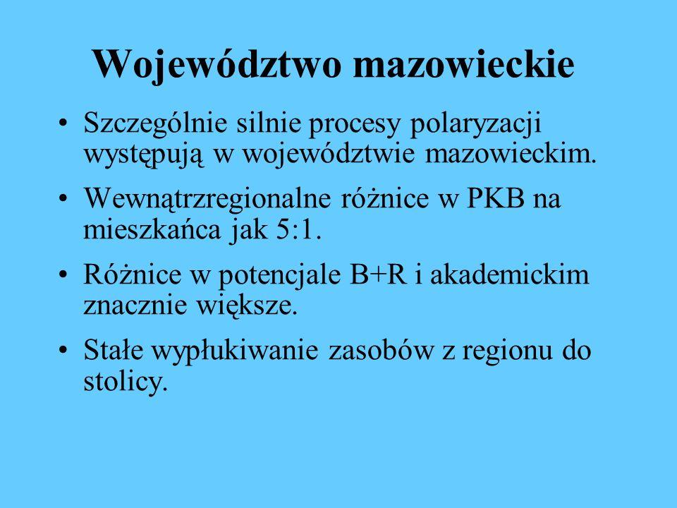 Województwo mazowieckie Szczególnie silnie procesy polaryzacji występują w województwie mazowieckim. Wewnątrzregionalne różnice w PKB na mieszkańca ja
