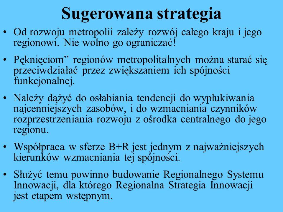 Sugerowana strategia Od rozwoju metropolii zależy rozwój całego kraju i jego regionowi. Nie wolno go ograniczać! Pęknięciom regionów metropolitalnych