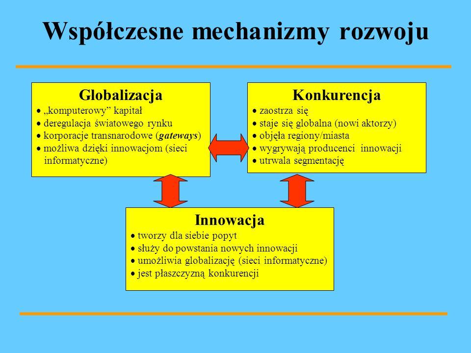Współczesne mechanizmy rozwoju Globalizacja komputerowy kapitał deregulacja światowego rynku korporacje transnarodowe (gateways) możliwa dzięki innowa