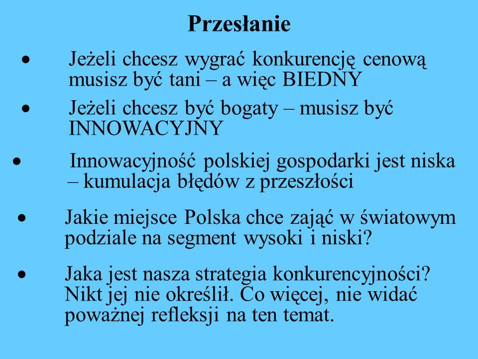Polska polityka przestrzenna i regionalna Doktryna (umiarkowanej) koncentracji i dyfuzji.