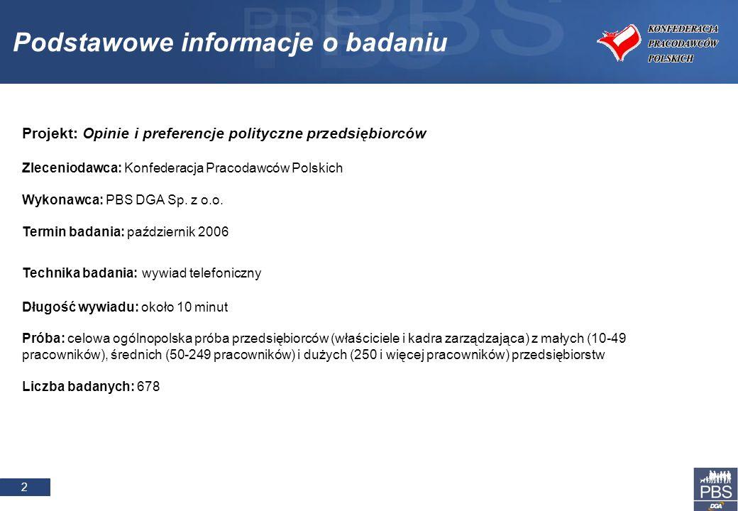 2 Projekt: Opinie i preferencje polityczne przedsiębiorców Zleceniodawca: Konfederacja Pracodawców Polskich Wykonawca: PBS DGA Sp. z o.o. Termin badan