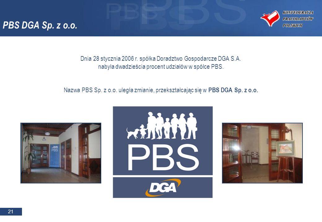 21 Dnia 28 stycznia 2006 r. spółka Doradztwo Gospodarcze DGA S.A. nabyła dwadzieścia procent udziałów w spółce PBS. Nazwa PBS Sp. z o.o. uległa zmiani