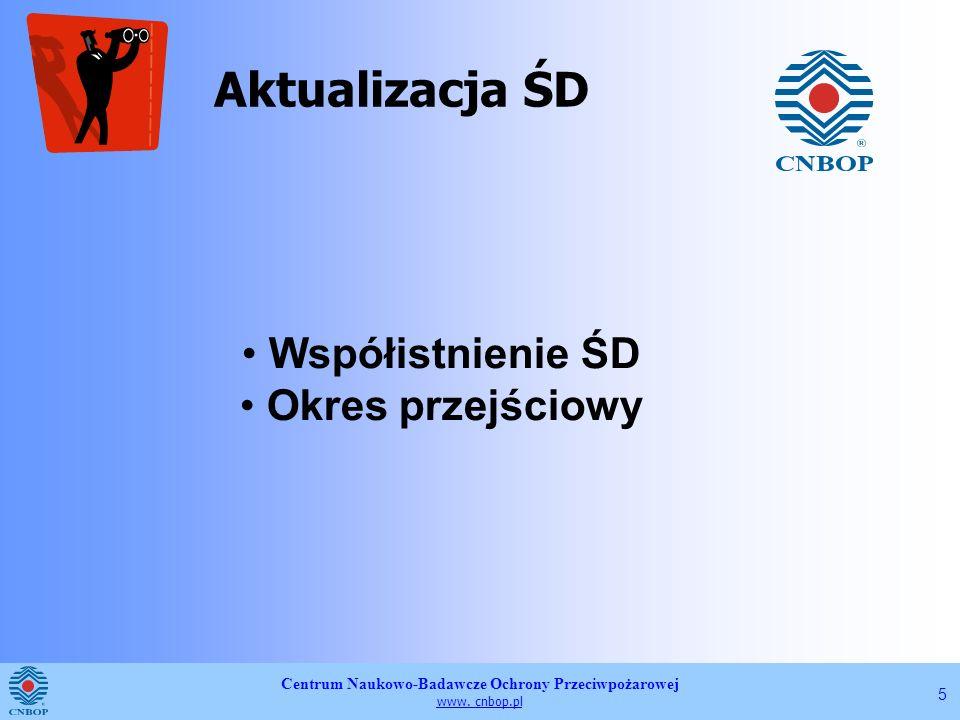 Centrum Naukowo-Badawcze Ochrony Przeciwpożarowej www. cnbop.pl 5 Aktualizacja ŚD Współistnienie ŚD Okres przejściowy