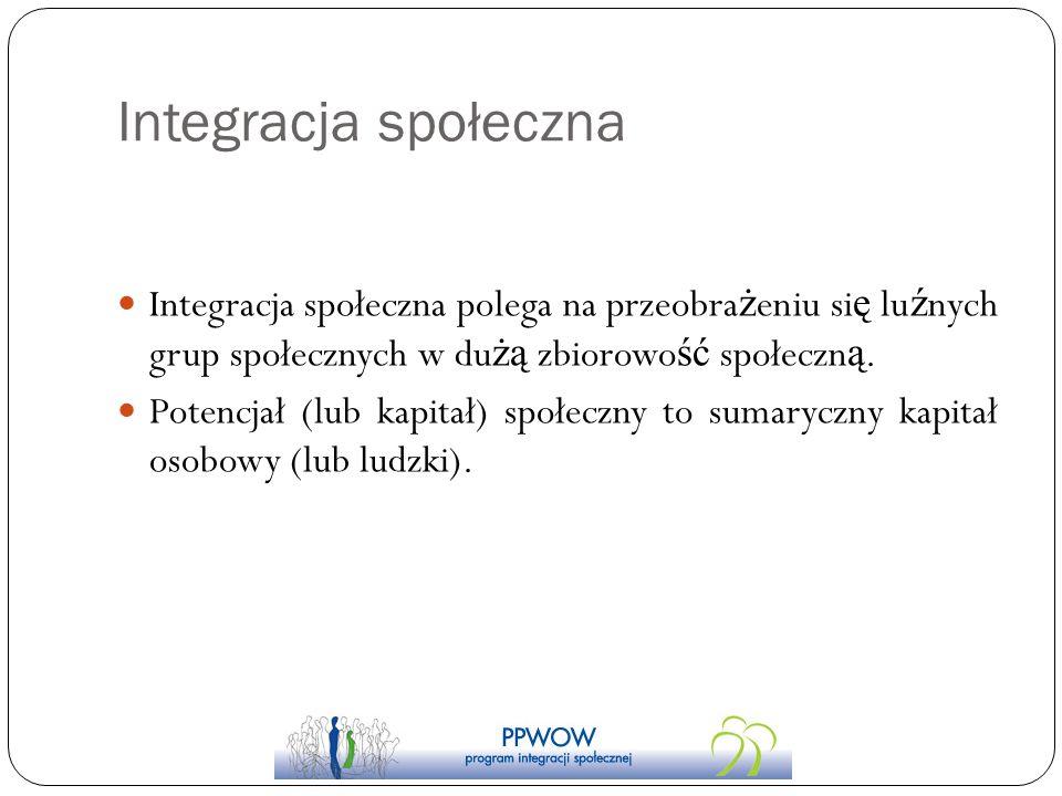 Integracja społeczna Integracja społeczna polega na przeobra ż eniu si ę lu ź nych grup społecznych w du żą zbiorowo ść społeczn ą. Potencjał (lub kap