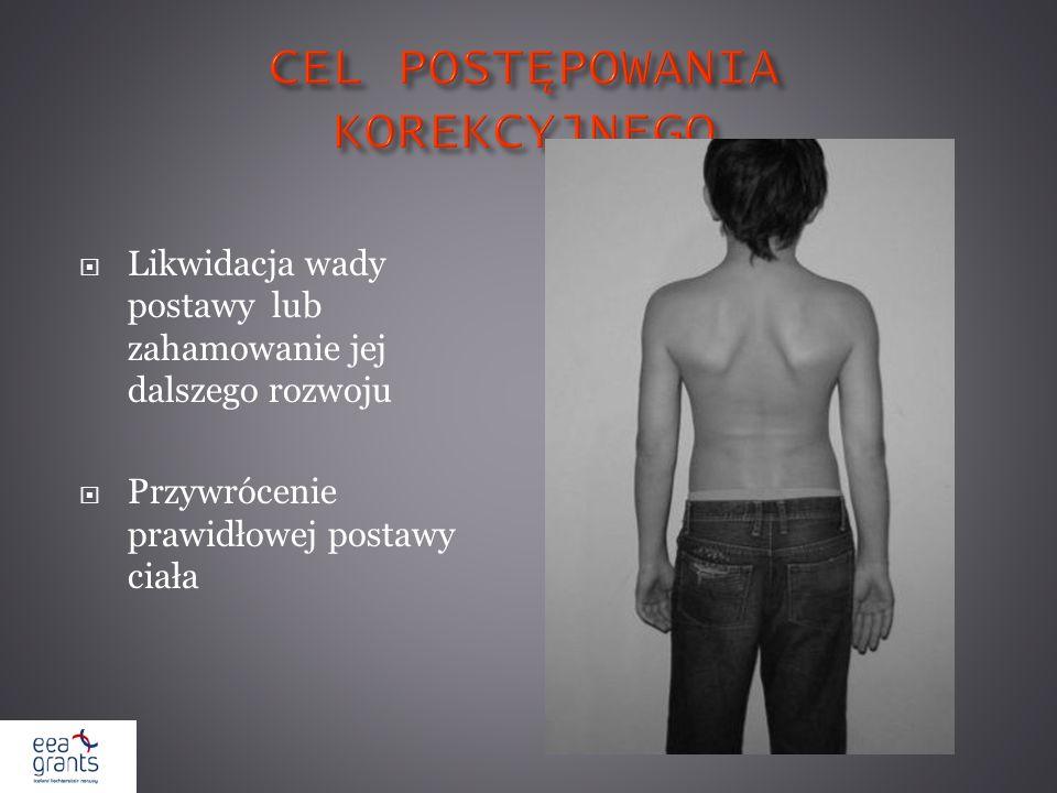 CEL POSTĘPOWANIA KOREKCYJNEGO Likwidacja wady postawy lub zahamowanie jej dalszego rozwoju Przywrócenie prawidłowej postawy ciała
