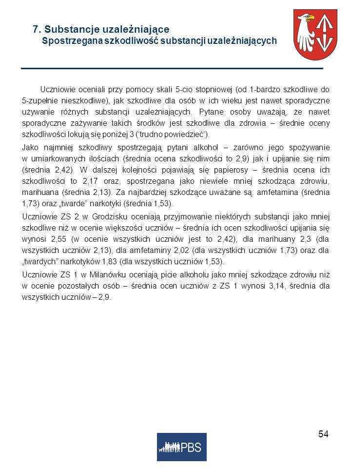 54 7. Substancje uzależniające Spostrzegana szkodliwość substancji uzależniających Uczniowie oceniali przy pomocy skali 5-cio stopniowej (od 1-bardzo