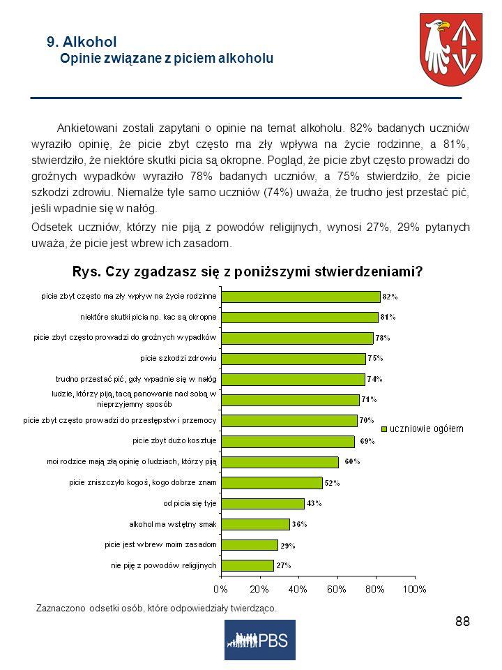 88 9. Alkohol Opinie związane z piciem alkoholu Zaznaczono odsetki osób, które odpowiedziały twierdząco. Ankietowani zostali zapytani o opinie na tema