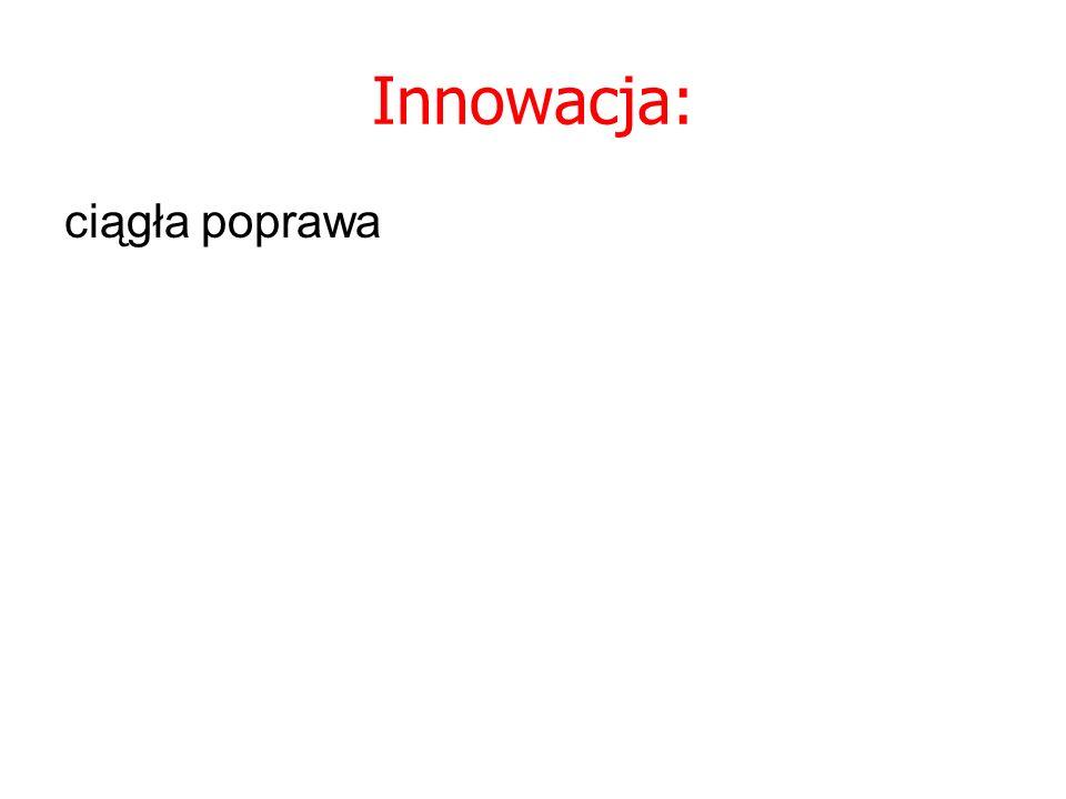 Innowacja: ciągła poprawa