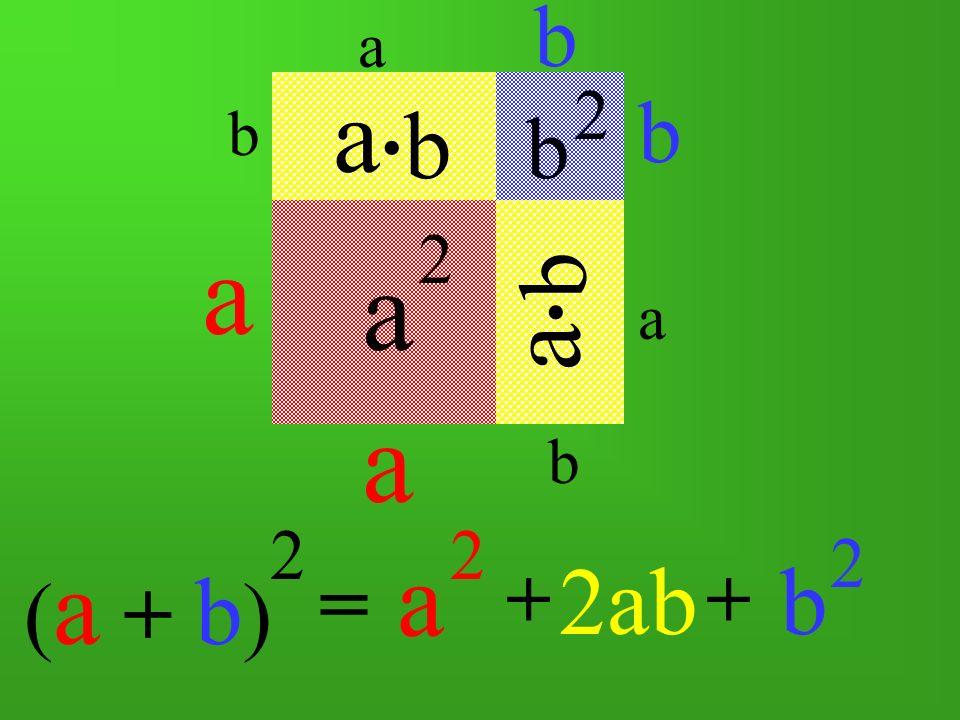 = ++ (a + b)(a + b) 2 a 2 b 2Kwadrat sumy sumy dwóch wyrażeń równy jest kwadratowi pierwszego wyrażenia, wyrażenia, plus podwojony iloczyn pierwszego i drugiego, drugiego, plus kwadrat drugiego wyrażenia.
