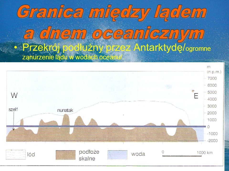 Przekrój podłużny przez Antarktydę/ ogromne zanurzenie lądu w wodach oceanu/.