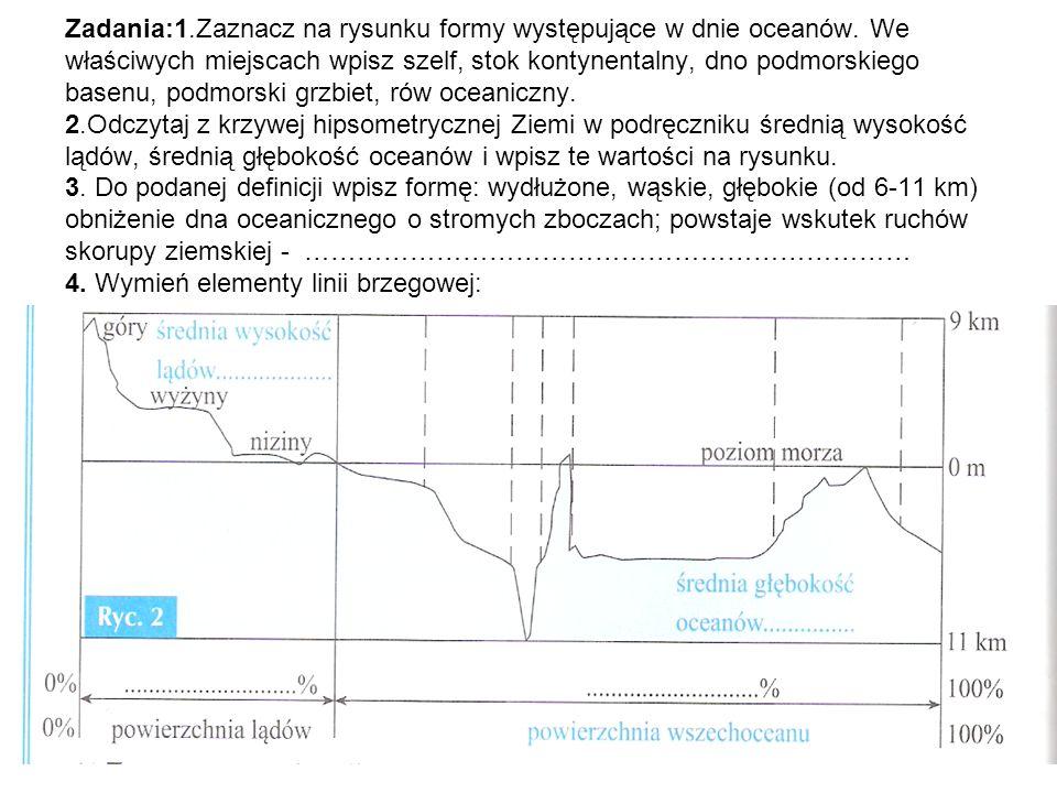 Zadania:1.Zaznacz na rysunku formy występujące w dnie oceanów. We właściwych miejscach wpisz szelf, stok kontynentalny, dno podmorskiego basenu, podmo