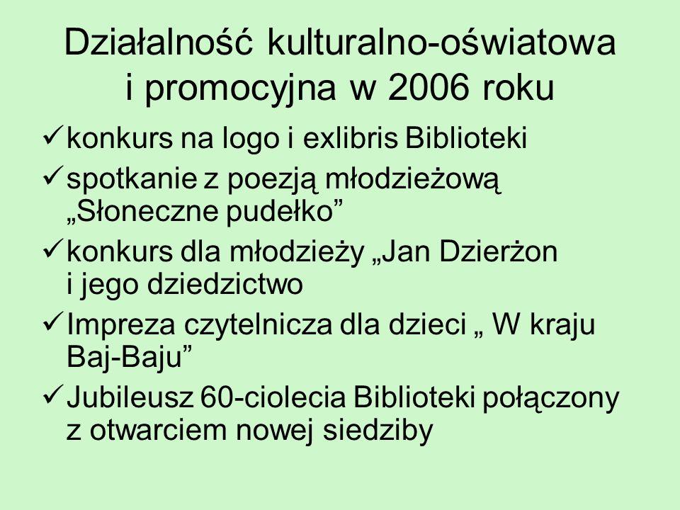 Działalność kulturalno-oświatowa i promocyjna w 2006 roku konkurs na logo i exlibris Biblioteki spotkanie z poezją młodzieżową Słoneczne pudełko konku