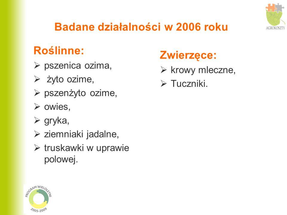 Dobór gospodarstw do badań Badania działalności ekologicznych odbywały się głównie w gospodarstwach położonych w regionach Mazowsze i Podlasie oraz Małopolska i Pogórze; gospodarstwa z pozostałych regionów stanowiły znikomy procent, Dla zbóż i działalności krowy mleczne wyniki z gospodarstw ekologicznych porównano z wynikami dla tych działalności, badanych równocześnie w systemie AGROKOSZTY w gospodarstwach konwencjonalnych (położone były one również w regionach Mazowsze i Podlasie oraz Małopolska i Pogórze), Do porównania wyników dla zbóż wybrano grupę gospodarstw konwencjonalnych o podobnej powierzchni uprawy tych zbóż, W przypadku działalności krowy mleczne do porównania dobrano grupę gospodarstw konwencjonalnych, gdzie krowy karmione były paszami podobnymi jak w gospodarstwach ekologicznych - w dawce żywieniowej nie było koncentratów i mieszanek.