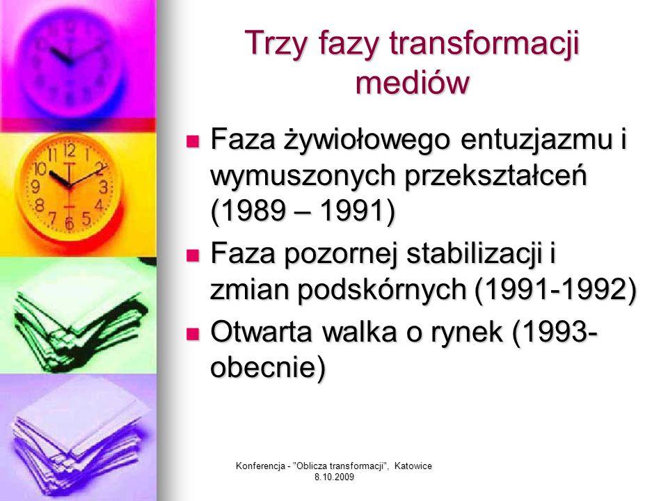 Konferencja - Oblicza transformacji , Katowice 8.10.2009 Odbiorca komunikatu