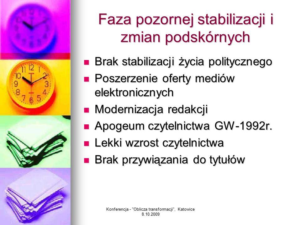 Konferencja - Oblicza transformacji , Katowice 8.10.2009 Dążenie do zdobycia jak najszerszego kręgu odbiorców Dążenie do zdobycia jak najszerszego kręgu odbiorców