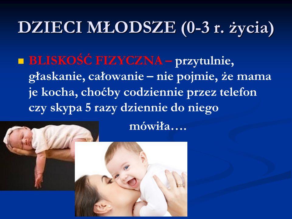 DZIECI MŁODSZE (0-3 r. życia) BLISKOŚĆ FIZYCZNA – przytulnie, głaskanie, całowanie – nie pojmie, że mama je kocha, choćby codziennie przez telefon czy