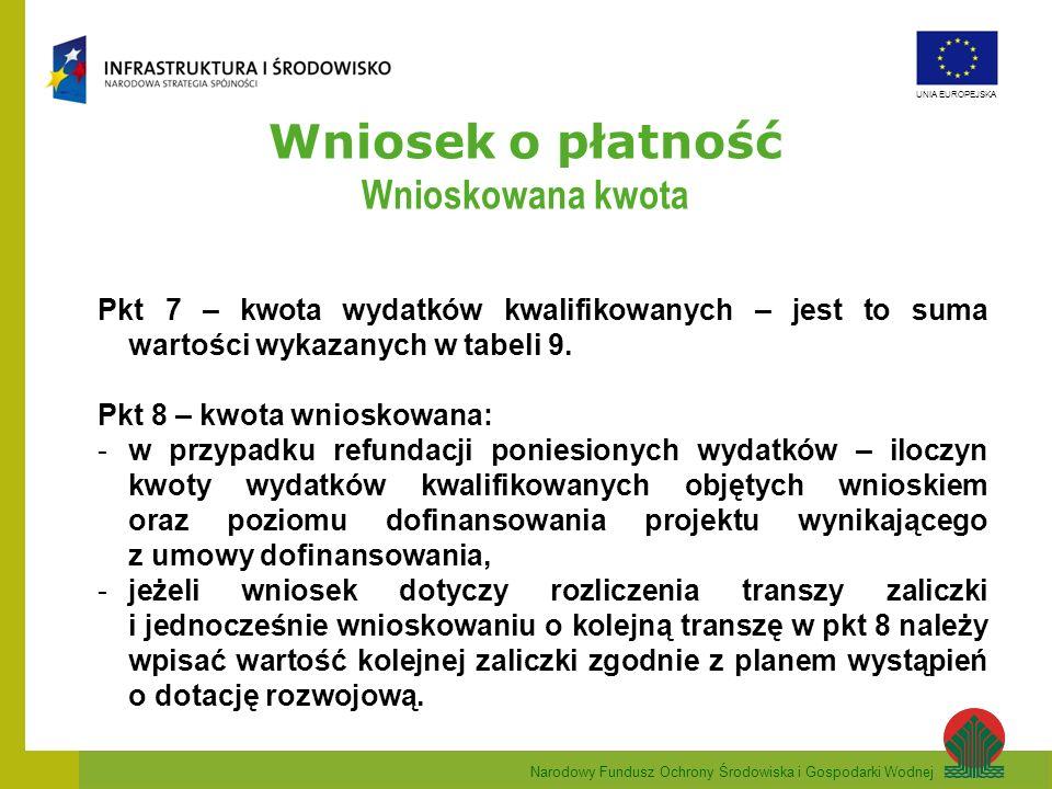 Narodowy Fundusz Ochrony Środowiska i Gospodarki Wodnej UNIA EUROPEJSKA Wniosek o płatność Pkt.16.