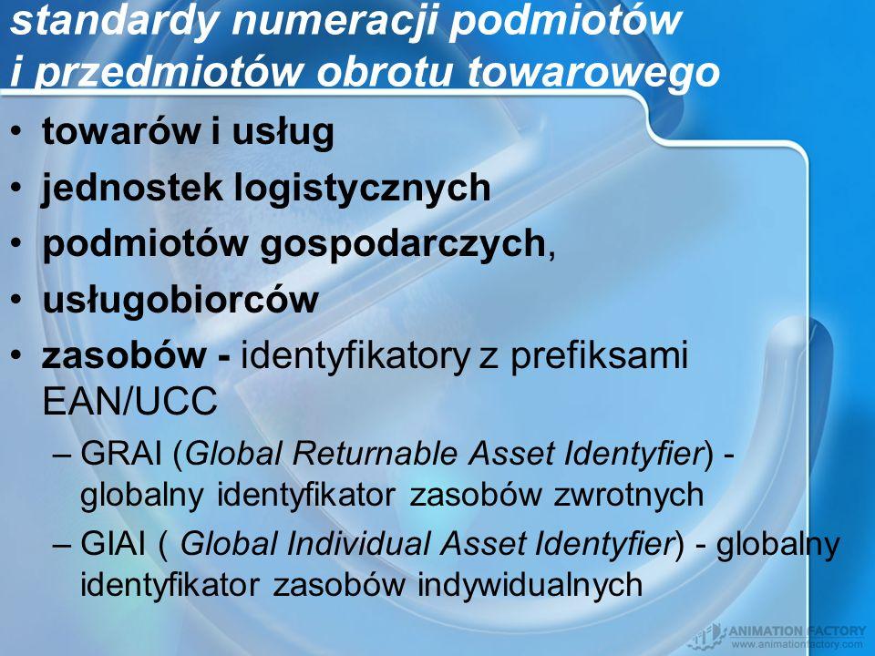 standardy numeracji podmiotów i przedmiotów obrotu towarowego towarów i usług jednostek logistycznych podmiotów gospodarczych, usługobiorców zasobów -