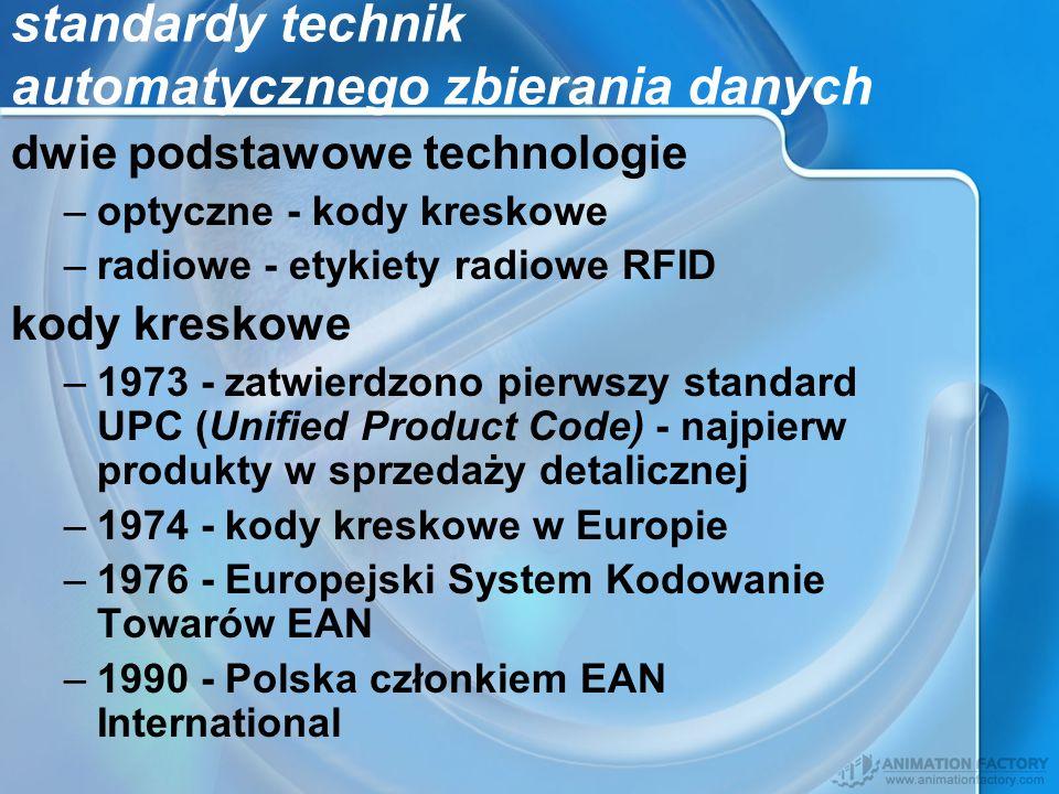 standardy technik automatycznego zbierania danych dwie podstawowe technologie –optyczne - kody kreskowe –radiowe - etykiety radiowe RFID kody kreskowe