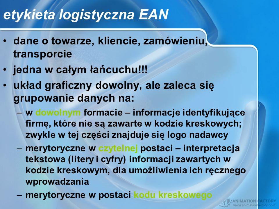 etykieta logistyczna EAN dane o towarze, kliencie, zamówieniu, transporcie jedna w całym łańcuchu!!! układ graficzny dowolny, ale zaleca się grupowani
