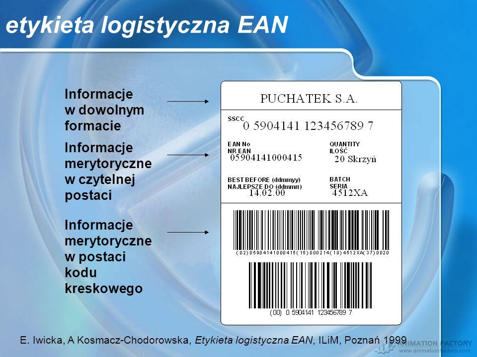 etykieta logistyczna EAN Informacje w dowolnym formacie Informacje merytoryczne w czytelnej postaci Informacje merytoryczne w postaci kodu kreskowego