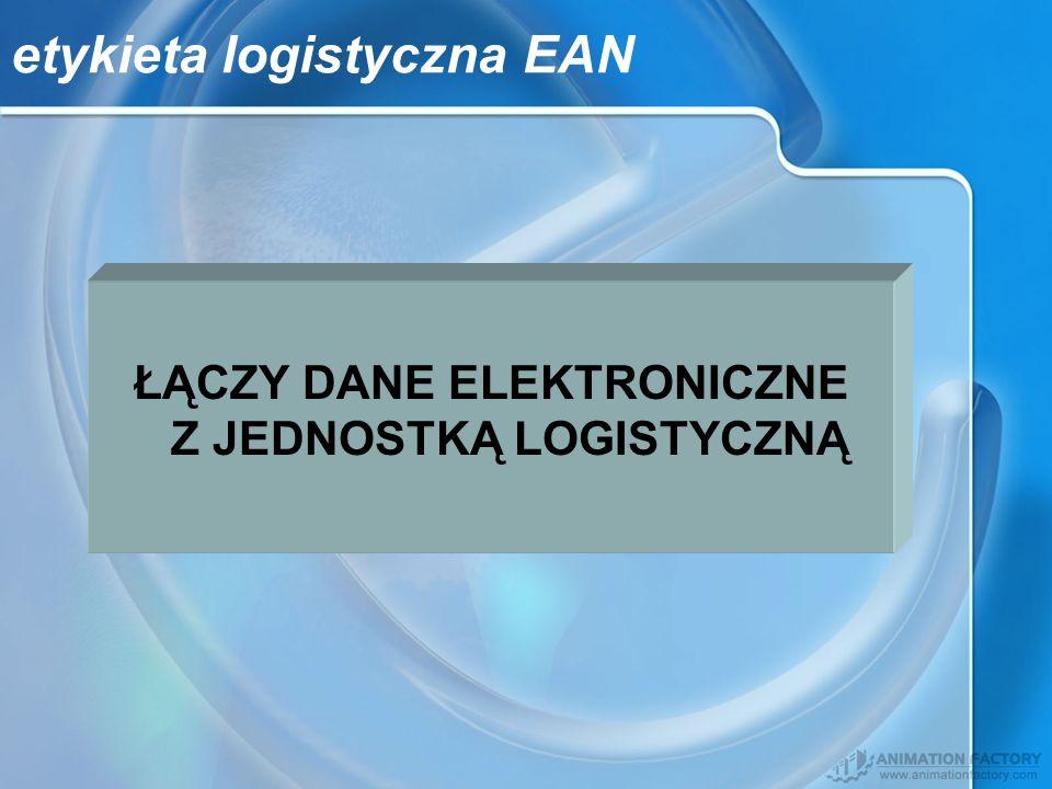 etykieta logistyczna EAN ŁĄCZY DANE ELEKTRONICZNE Z JEDNOSTKĄ LOGISTYCZNĄ