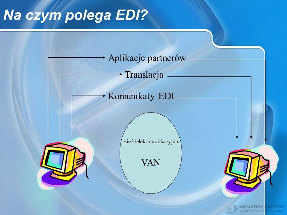 Na czym polega EDI? Sieć telekomunikacyjna VAN Aplikacje partnerów Translacja Komunikaty EDI