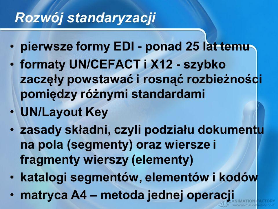 Rozwój standaryzacji pierwsze formy EDI - ponad 25 lat temu formaty UN/CEFACT i X12 - szybko zaczęły powstawać i rosnąć rozbieżności pomiędzy różnymi