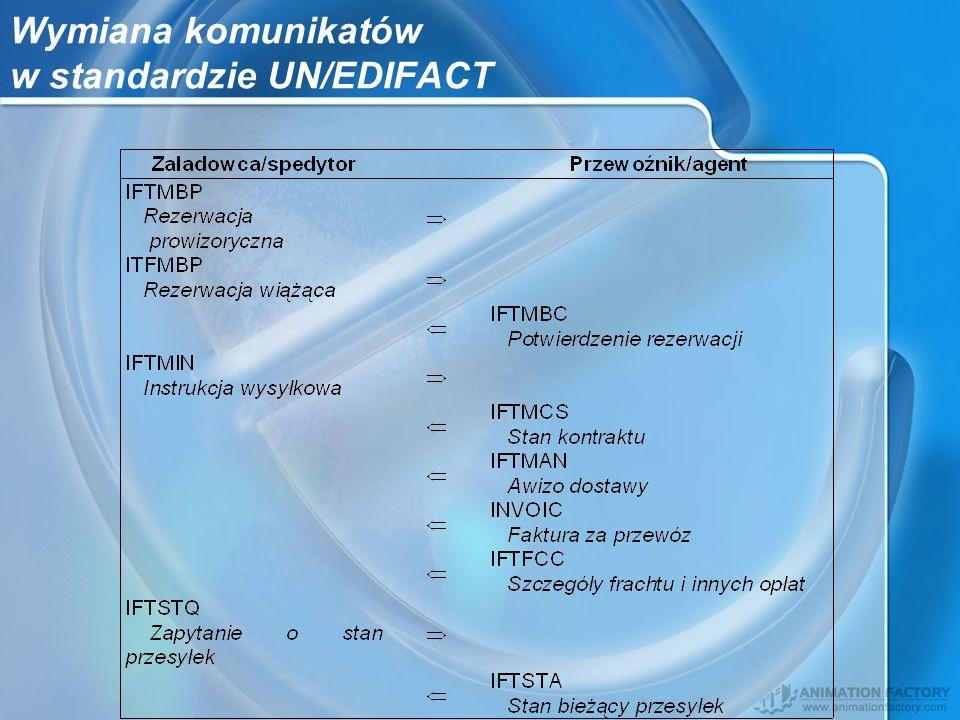 Wymiana komunikatów w standardzie UN/EDIFACT