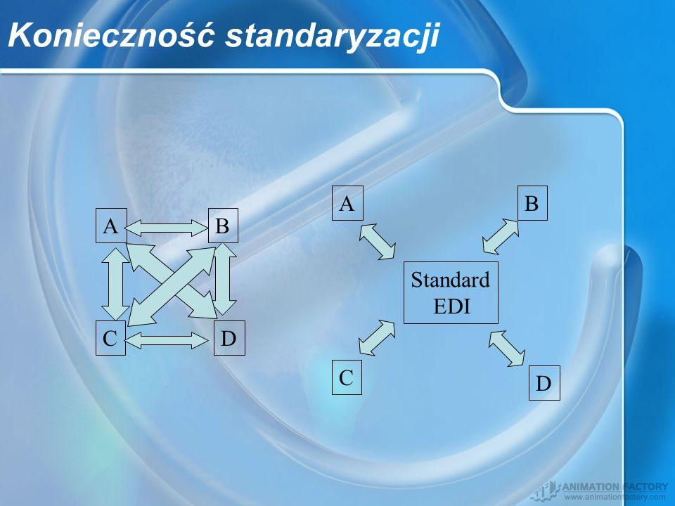 Konieczność standaryzacji AB DC D C BA Standard EDI