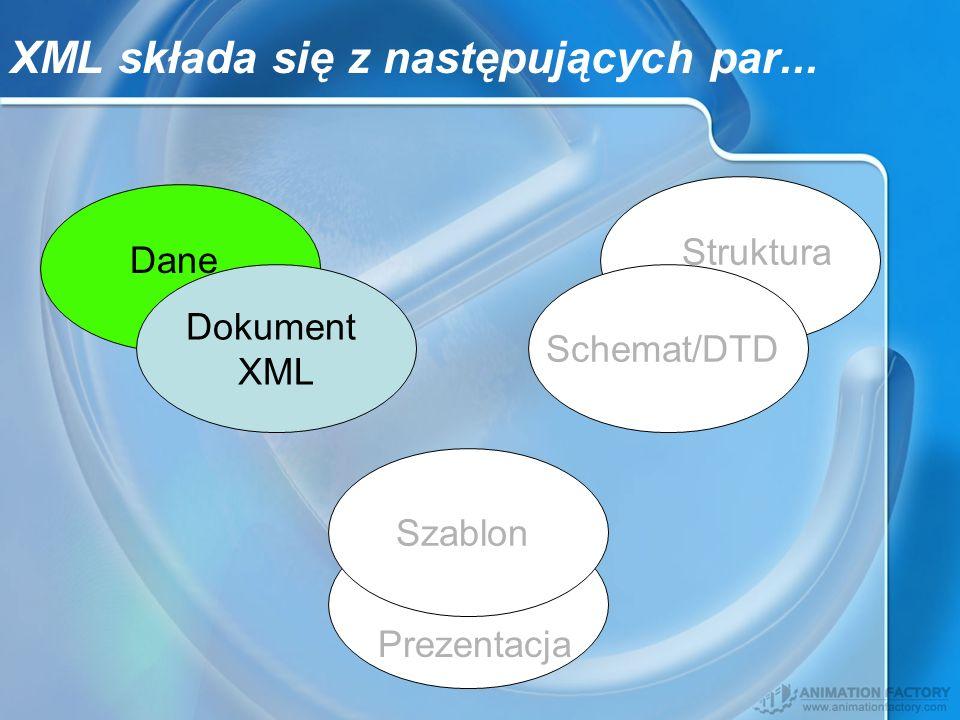 Schemat/DTD Szablon Struktura Prezentacja XML składa się z następujących par... Dokument XML Dane