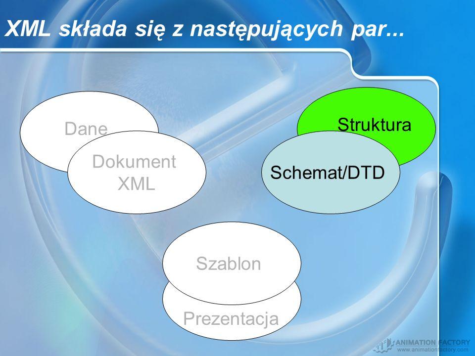 Dokument XML Szablon Dane Prezentacja Schemat/DTD Struktura XML składa się z następujących par...