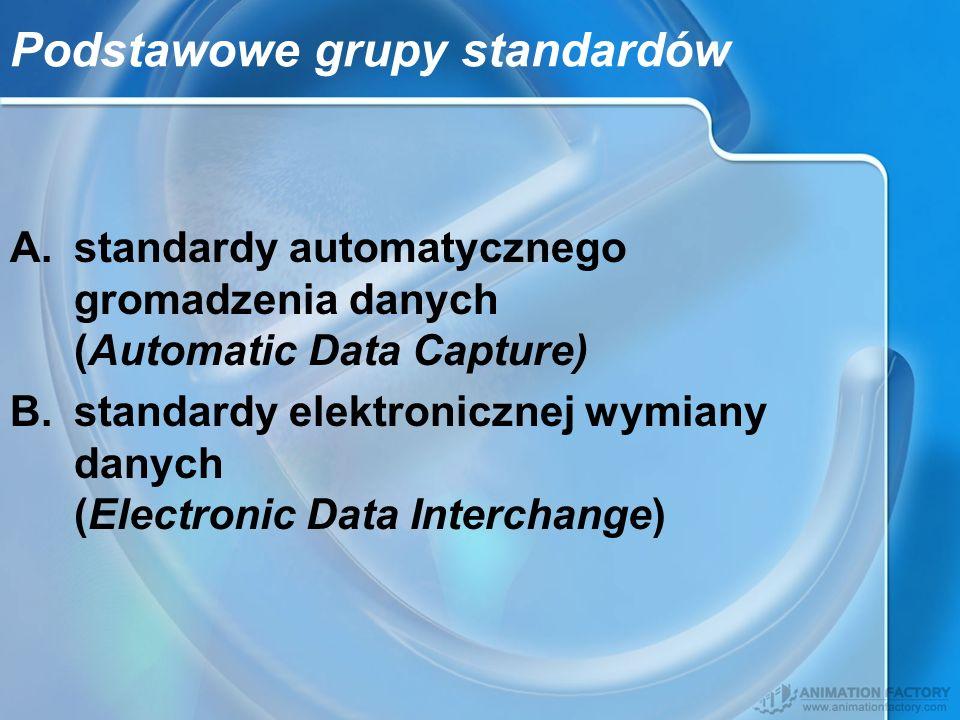 Podstawowe grupy standardów A.standardy automatycznego gromadzenia danych (Automatic Data Capture) B.standardy elektronicznej wymiany danych (Electron