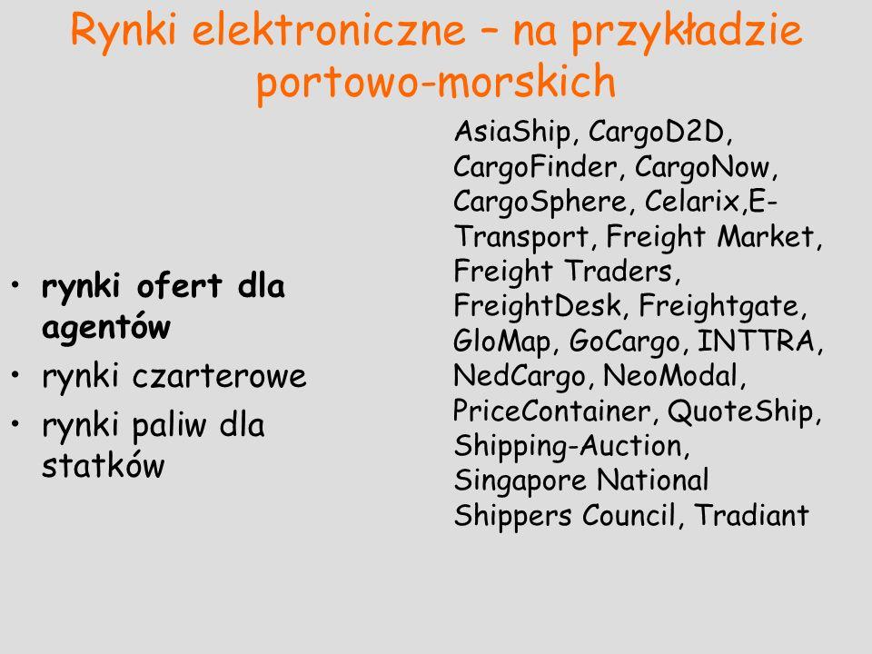 Rynki elektroniczne – na przykładzie portowo-morskich rynki ofert dla agentów rynki czarterowe rynki paliw dla statków AsiaShip, CargoD2D, CargoFinder