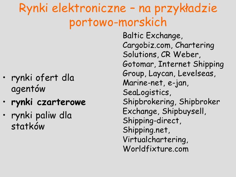 Rynki elektroniczne – na przykładzie portowo-morskich rynki ofert dla agentów rynki czarterowe rynki paliw dla statków Baltic Exchange, Cargobiz.com,