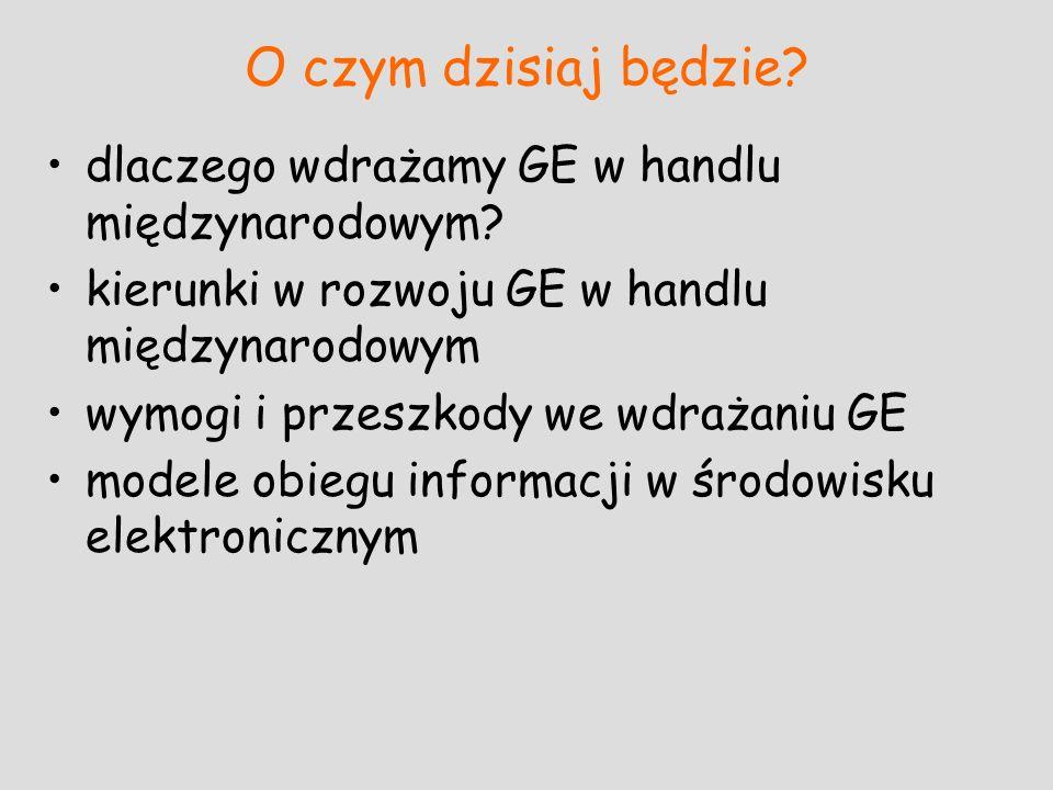 Warunki rozwoju GE w polskim handlu międzynarodowym stabilność warunków funkcjonowania przedsiębiorstw tradycje współpracy informatyzacja i rozwój usług telekomunikacyjnych integracja systemów informacyjnych podniesienie świadomości