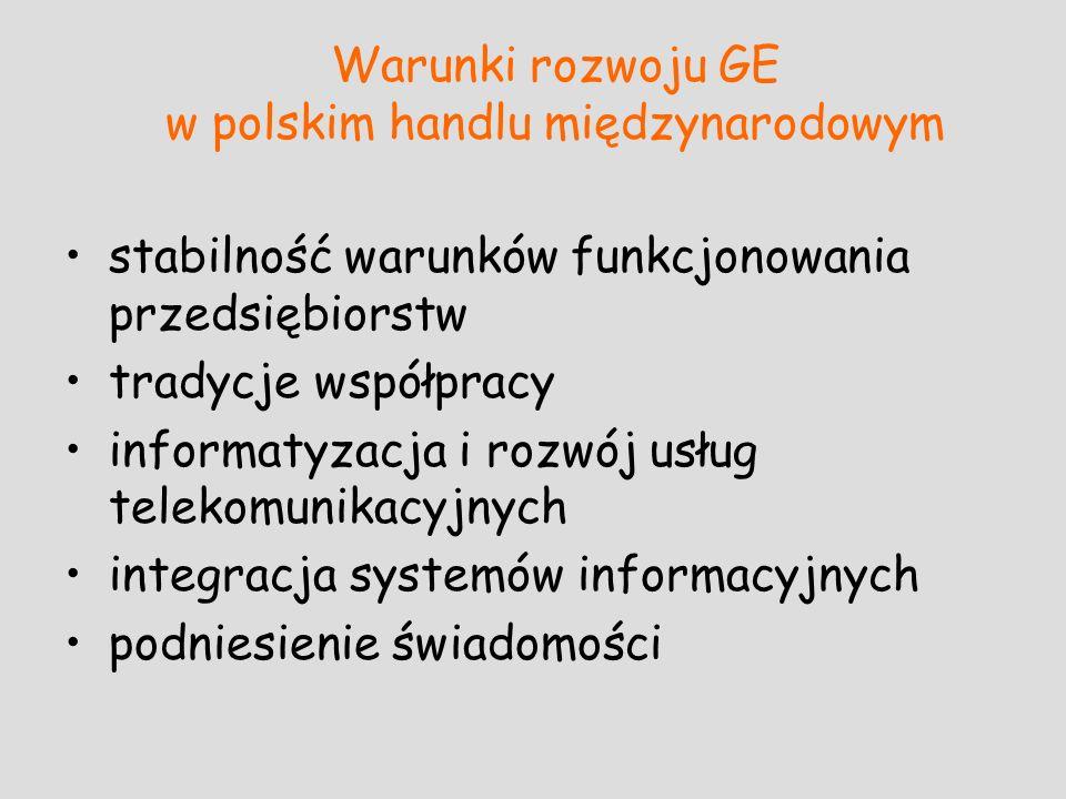 Warunki rozwoju GE w polskim handlu międzynarodowym stabilność warunków funkcjonowania przedsiębiorstw tradycje współpracy informatyzacja i rozwój usł