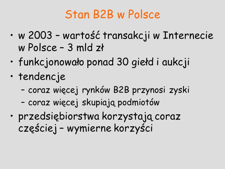 Stan B2B w Polsce w 2003 – wartość transakcji w Internecie w Polsce – 3 mld zł funkcjonowało ponad 30 giełd i aukcji tendencje –coraz więcej rynków B2